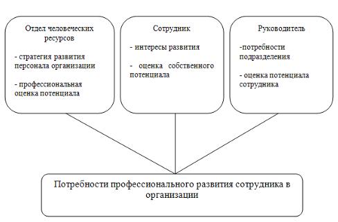Должностная Инструкция Администратора Пансионата Скачать